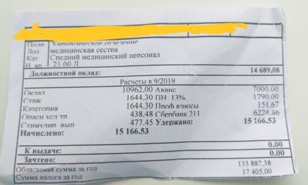 Смоленск зарплата поликлиника